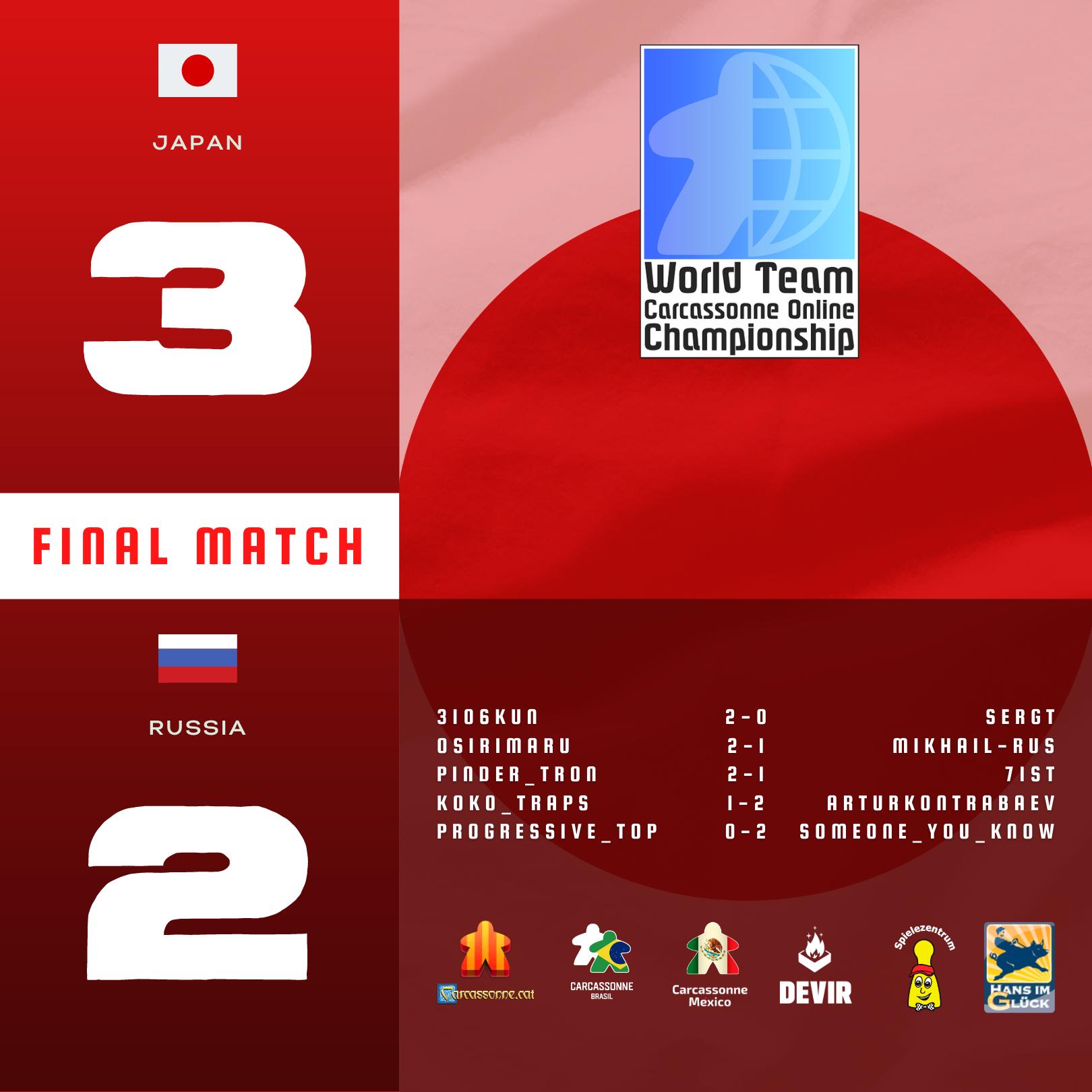 JAPAN WINNER